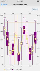 ios-chart-02