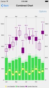 ios-chart-01